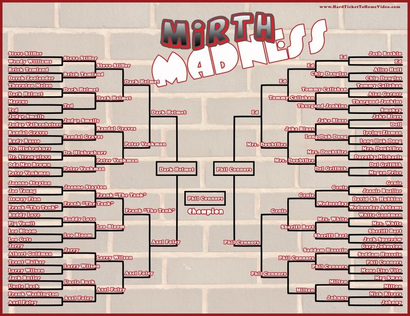 Mirth-Madness-Bracket-champ